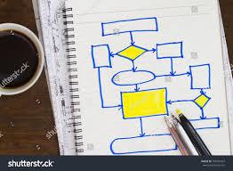 process flow diagram coffee blueprints stock photo 158587457