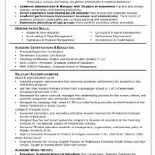 Example Of Resume Application by Graduate Application Resume Template