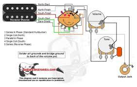 humbucker 1 volume 1 tone 5 way rotary switch