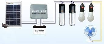 solar light for home bldc ceiling fan solar home system led lantern panel inverter charger
