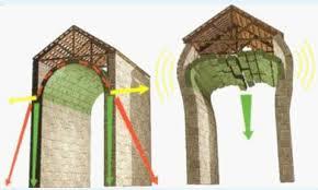 Gothic Architecture Floor Plan 17 Romanesque Church Floor Plan Exam 3 Art And Art History