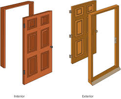 fine exterior door frame construction commercial steel service