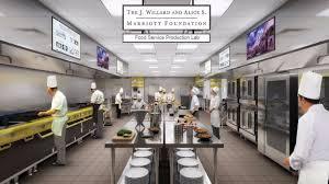100 kitchen design training 2020 kitchen design training
