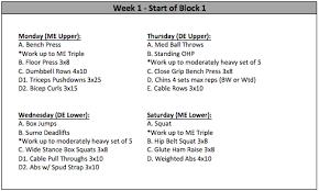 Raw Bench Press Program 12 Week Conjugate Program For Raw Powerlifting Elite Fts