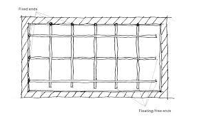 restraining suspended ceilings seismic resilience