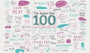 alimenti dukan la dieta dukan come funziona guida per cominciare la dukan