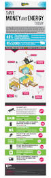 260 best electricity infographics images on pinterest