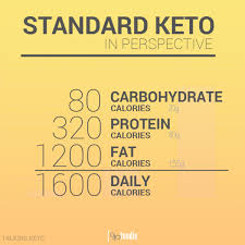 on keto the nigerian diet and keto meal plans