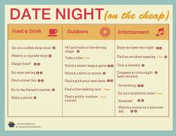 prepare to win 13 things to do for a date the