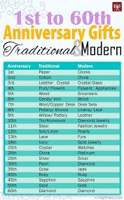 17th anniversary gifts 6 traditional 17th wedding anniversary gifts 1st wedding