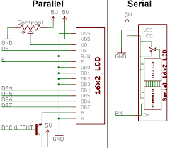 serial lcd kit quickstart guide sparkfun electronics