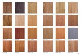 nine laminated flooring china