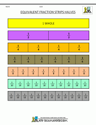equivalent fractions worksheets year 3 koogra