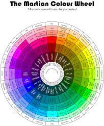 hues of purple martian colour wheel