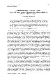 microbiology society journals comparison of the antibodies