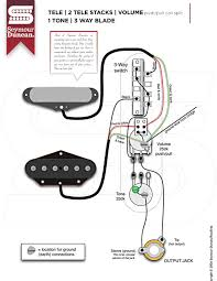 honky hallowed humbuckers seymour duncan