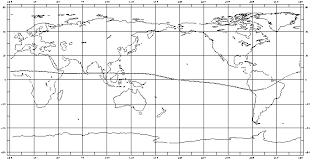 map using coordinates transformation of coordinate