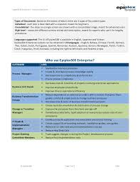 learning knowledge transfer u0026 documentation solution