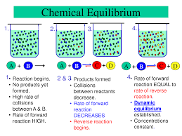 chemistry problem solver free how to solve problems in chemical
