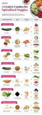 best 25 hunter gatherer diet ideas on pinterest candida diet