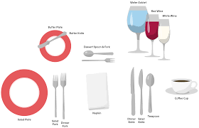 Dining Room Etiquette by Table Manners In Twenty Minutes