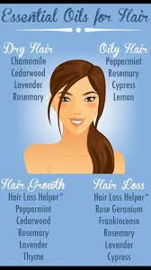 best 25 oily scalp ideas on pinterest oily hair remedies itchy