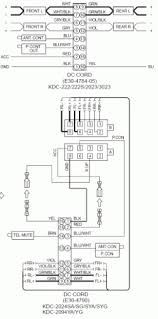 kenwood car radio stereo audio wiring diagram autoradio connector
