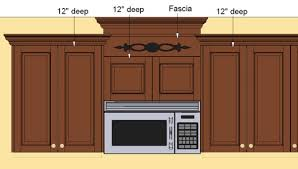 Crown Mouldings On Varying Cabinet Heights  Stonehaven Life - Kitchen cabinets moulding