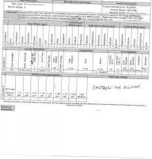 lexus rx300 transmission fluid change former allison transmission fluids engineer page 48 irv2 forums