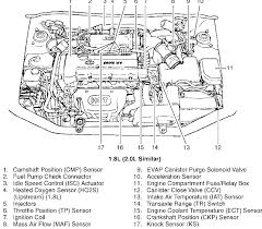 hyundai tiburon check engine light were is the iac valve located on a 2 0