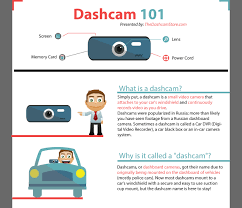 don t use a gopro as a dash here s why the dashcam store