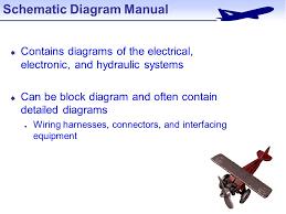 documentation for maintenance ppt video online download