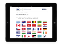 online yearbook database world competitiveness rankings imd