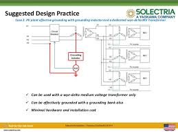 solectria smart inverters effective grounding and how to work with u2026