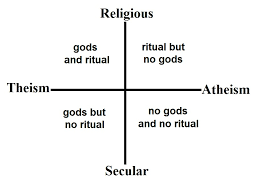 atheist pagan does not equal secular pagan
