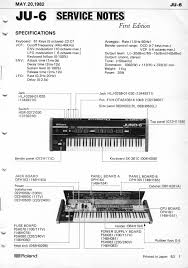 synthfool docs roland juno series