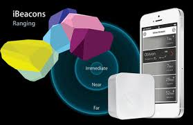 ibeacon android ibeacon apple s new technology its feasibility and