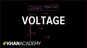 voltage electric charge electric force and voltage physics