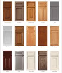 Styles Of Cabinet Doors Cabinet Door Styles Cabinet Door Gallery Designs In Cabinetry