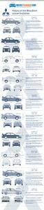 mitsubishi lancer drawing infographic history of the mitsubishi lancer evolution