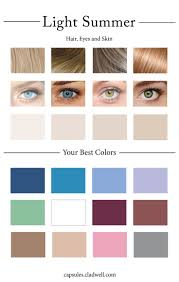best 25 wardrobe color guide ideas only on pinterest color