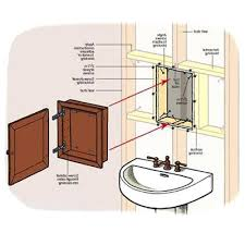 how to hang a medicine cabinet how to install a medicine cabinet how to install recessed medicine