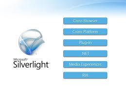 Microsoft Silver Light Microsoft Silverlight 2