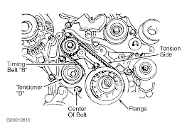 2003 hyundai sonata serpentine belt routing and timing belt diagrams