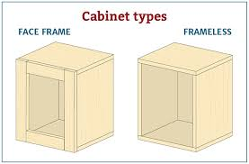 used face frame table for sale how to choose the right hinges for your project rockler how to