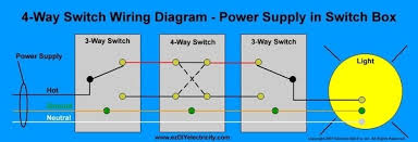 two pole light switch what is the difference between a single pole and dual pole light