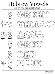Hebrew Worksheets Here Is An Easy Way To Remember The Vowels In Hebrew Color Them