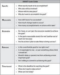 personal smart goal worksheet template smart goals worksheet