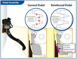 lexus uk manual toyota pinpoints exact uk vehicles involved in sticky accelerator