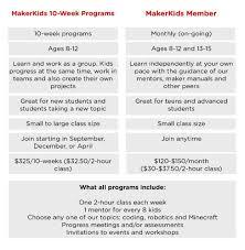Conflict Resolution Worksheets For Kids After Kid Programs In Toronto